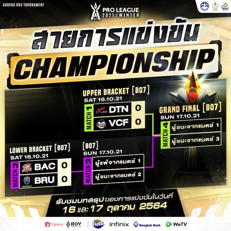 ข่าวการแข่งขัน MOBA